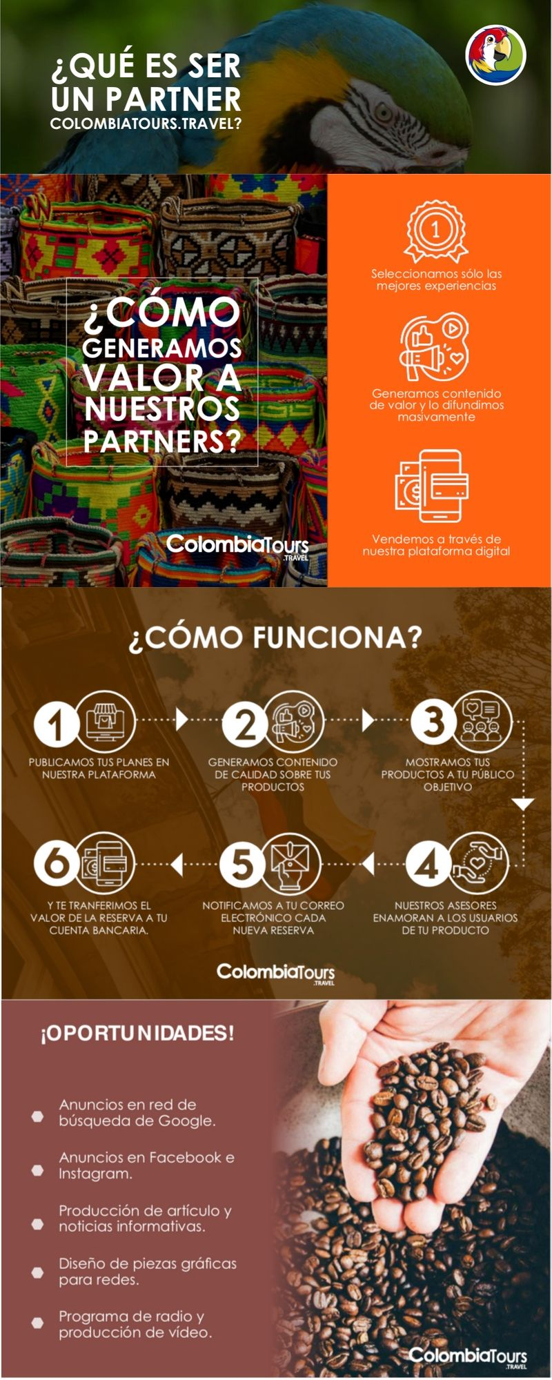 Partners infografía ColombiaTours.Travel